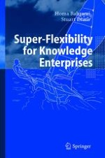 The Need for Super-Flexibility