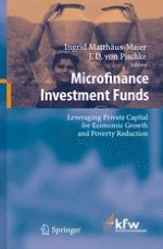 Microfinance Investment Funds: Where Wealth Creation Meets Poverty Reduction