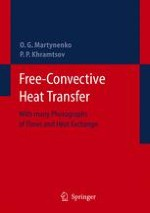 Basic Statements and Equations of Free Convection