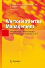 Das Dresdner Modell des Wertorientierten Managements: Konzeption, Ziele und integrierte Sicht