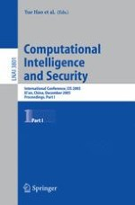 Empirical Analysis of Database Privacy Using Twofold Integrals