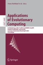 Evolutionary Biclustering of Microarray Data