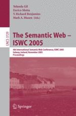 Using the Semantic Web for e-Science: Inspiration, Incubation, Irritation