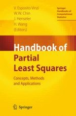 Editorial: Perspectives on Partial Least Squares