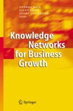 The Concept of Knowledge Networks for Growth