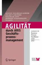 ARIS – Software, Methode und Instrument
