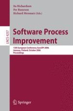 Software Process Improvement – EuroSPI 2006 Conference