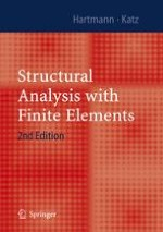 What are finite elements?