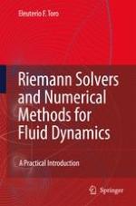 The Equations of Fluid Dynamics