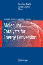 Historical Overview and Fundamental Aspects of Molecular Catalysts for Energy Conversion