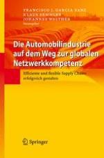 Ganzheitliche Beschaffungsstrategie als Gestaltungsrahmen der globalen Netzwerkintegration in der Automobilindustrie