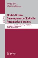 The Case for Modeling Security, Privacy, Usability and Reliability (SPUR) in Automotive Software