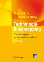 Grundlagen des Technologie-Roadmapping