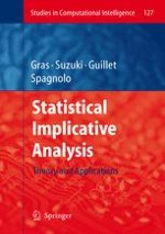 An overview of the Statistical Implicative Analysis (SIA) development