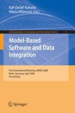 The Art of Creating Models and Models Integration