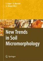 The Role of Soil Micromorphology in the Light of the European Thematic Strategy for Soil Protection