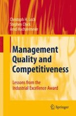 Management Quality and Strategic Positioning