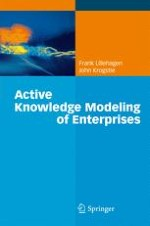 What is Active Knowledge Modeling Technology?