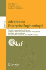 A Holistic Software Engineering Method for Service-Oriented Application Landscape Development
