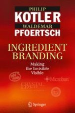 Branding Ingredients