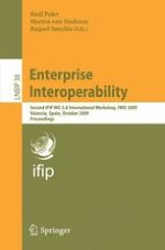 Towards Cross-Organizational Innovative Business Process Interoperability Services