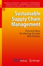 The Need for Sustainable Supply Chain Management