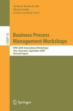 Introduction to the Fourth Workshop on Business Process Design (BPD 2009)