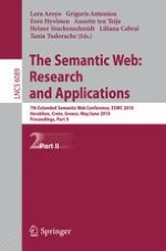 A Model of User Preferences for Semantic Services Discovery and Ranking