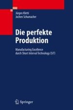 Anforderungen an die perfekte Produktion