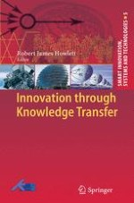 Knowledge Transfer between UK Universities and Business