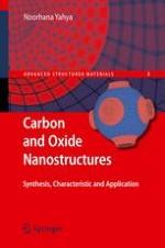 Carbon Nanotubes: The Minuscule Wizards