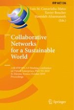 The Role of Collaborative Networks in Sustainability