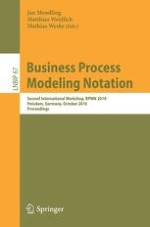 Unraveling Unstructured Process Models