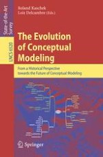 Real-World Semantics of Conceptual Models