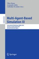 Situational Programming: Agent Behavior Visual Programming for MABS Novices