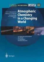 Changes in the Chemical Composition of the Atmosphere and Potential Impacts