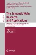 Semantics and Optimization of the SPARQL 1.1 Federation Extension