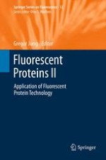 Fluorescent Proteins: Nature's Colorful Gifts for Live Cell Imaging