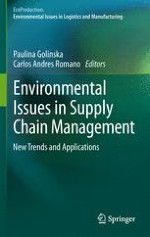 Using Environmental Demands to Improve Supply Chain Performance