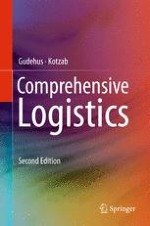 Tasks and Aspects of Modern Logistics