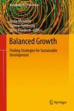 Growth imperative and money creation – a new outlook on growth dynamics