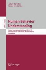 Human Behavior Understanding for Inducing Behavioral Change: Application Perspectives