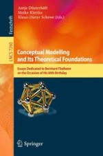 Dedication to a Theory of Modelling