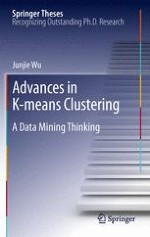 Cluster Analysis and K-means Clustering: An Introduction
