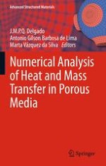 Numerical Analysis of Mass Transfer Around a Sphere Buried in Porous Media: Concentration Contours and Boundary Layer Thickness