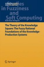 The Theory of the Knowledge Square and the Information Structure: The Points of Entry and Departure