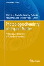 Dissolved Organic Matter in Natural Waters