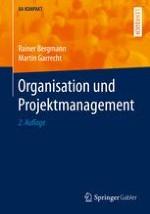 Bedeutung von Organisation