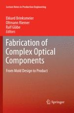 Total Quality Management in the Replication Process of Sophisticated Optical Elements