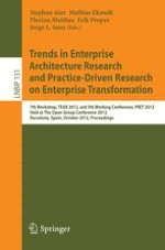 A Framework for Creating Pattern Languages for Enterprise Architecture